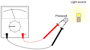 wiring diagram photocell wiring image wiring diagram showing post media for photocell symbol symbolsnet com on wiring diagram photocell
