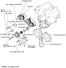 kia rondo engine diagram kia wiring diagrams online