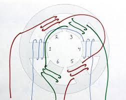 phase motor winding diagram image wiring diagram 3 phase 4 pole induction motor wiring diagram jodebal com on 3 phase motor winding diagram