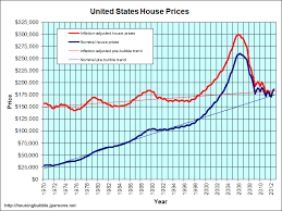 The Hidden Costs From Inflation In The Housing Market 4