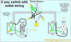 wiring a gfci outlet a light switch diagram filmwilm com wiring a gfci outlet a light switch diagram wiring a outlet a light switch