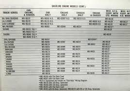 gmc dealer electrical wiring diagram service manual all truck models 1965 gmc dealer electrical wiring diagram service manual all truck models