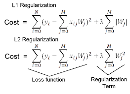 L1 And L2 Difference Between L1 And L2 Regularization Implementation And