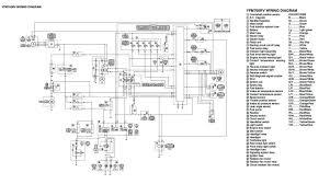yamaha atv wiring diagram efcaviation com 2008 yamaha big bear 400 wiring diagram at Yamaha Atv Wiring Diagram