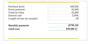 Auto Loan Payoff Calculator Extra Payments Mortgage Amortization Excel Best Of Excel Loan Calculator Formula