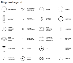house wiring diagram in pdf valid unique blueprint legend symbols electrical symbol 2018