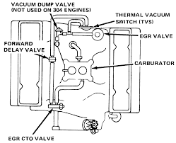 1981 Mustang Wiring Diagram