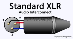 diy audio electronics from zynsonix com headphone connectors the standard sized xlr is used for a few different applications as an audio interconnect pin 1 is the ground pin 2 is the positive signal