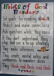 Good Reading Habits Anchor Chart Reading Workshop