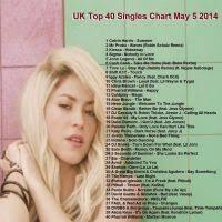 Top 40 Compilation Chart Top 40 Compilation Chart Top 40 Album Charts