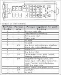 similiar ford taurus fuse box diagram keywords ford taurus fuse box diagram further 1998 ford taurus fuse box diagram