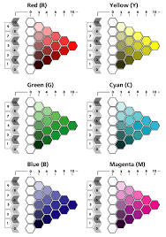 Color Family Chart Rgb_project3 Gif