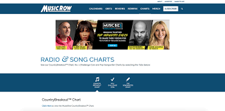 Music Charts Musicrow Countrybreakout Chart Tops In