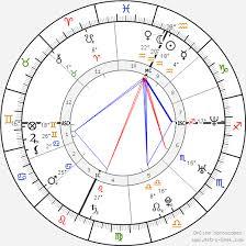 Ashton Kutcher Birth Chart Horoscope Date Of Birth Astro