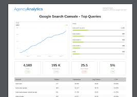 What To Include In Your Seo Report Template Plus Examples