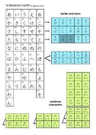 Hiragana Number Chart Hiragana Chart Worksheets Teaching Resources Tpt