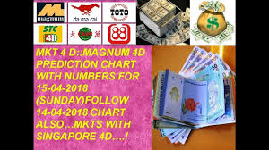 Magnum Prediction Chart Mkt 4 D Magnum 4d Prediction Chart With Numbers For 15 04