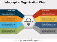 Create Org Chart In Google Slides Free Charts And Diagrams For Powerpoint And Google Slides