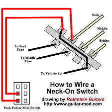 strat wiring kit rothstein guitars option to ugrade one of the pots to a 250k push pull pot for a