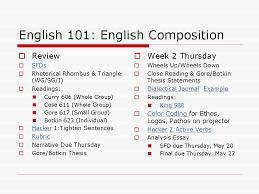 COMMON MISTAKES Rhetorical Analysis Essay  RHETORICAL ANALYSIS     Writing Teacher Tools