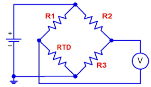 designing rtd temperature sensors the wheatstone bridge circuit using an rtd is similar to the circuit used thermistors the values and temperature coefficients of resistors r1 r2