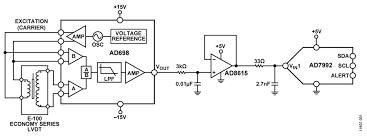 cn0301 circuit note analog devices universal lvdt signal conditioning circuit simplified schematic all connections and decoupling not shown