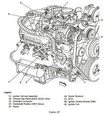 1999 silverado starter wiring diagram wiring library 1999 chevy silverado 5 3 engine diagram data wiring diagrams u2022 2002 silverado 2500 wiring