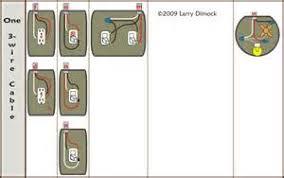 similiar 14 3 wire keywords way switch wiring diagram 2wire on 14 3 light switch wiring diagrams