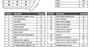 vw thing fuse box diagram just another wiring diagram blog • vw new beetle fuse box diagram wiring will be a thing in schematics data 2013 layout hoen vw fuse box diagram 2009 vw jetta fuse box diagram