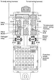 99 eclipse fuse box 99 wiring diagrams