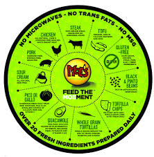 Moes New Healthy Menu Sends Guests On A Food Mission