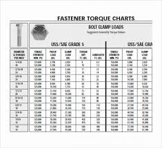 Spanner Size Chart Pdf Metric Screw Conversion Online Charts Collection