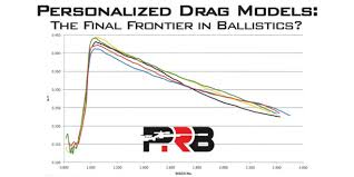 Long Range Trajectory Chart Personalized Drag Models The Final Frontier In Ballistics