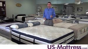 simmons beautyrest recharge world class. Simmons Beautyrest Recharge World Class Tillingham Ultra Plush Pillowtop Mattress - YouTube R