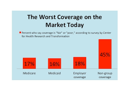 those numbers of course don t include the people who couldn t get insurance because they were deemed too sick consumer reports put it unusually bluntly