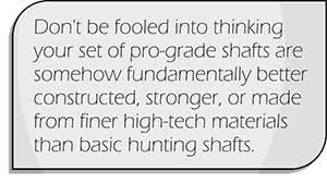 Shaft Straightness Tolerance Chart Carbon Arrow Straightness Arrow Diameter Research Guide