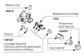 shower faucet handle tub and cartridge repair installation