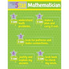 Common Core Chart 5 Star Mathematician Common Core Chart Gr 35