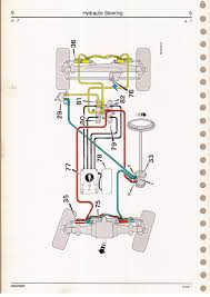 forklift propane motor diagram all about repair and wiring forklift propane motor diagram cat th63 wiring schematics nilzanet b steering pg1 cat th63 wiring