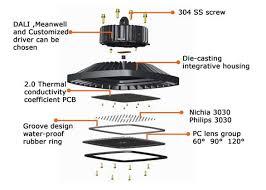 100w led high bay light ufo square high bay structure led high bay structure