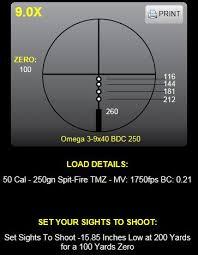 Nikon Spot On Calculator Michigan Sportsman Online
