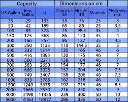 Vertical Tank Chart Vertical Tanks Al Bassam Rak Building Materials Llc