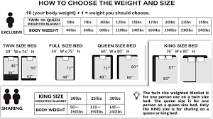 Gravity Blanket Size Chart Weighted Blanket Size Chart Blanket Host