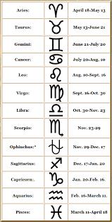 My Sign Chart Horoscope Predictions Pawprint