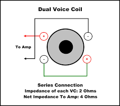 connecting dual quad voice coil subwoofer drivers to a mono depending on the impedance of each voice coil you can connect the driver to the amplifier according to the following diagrams to get the desired net
