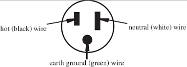 wiring diagram 3 prong plug wiring diagram white green black dryer 240 Wiring Diagram From 3 Wire to a 20A 4 Prong Plug figures from introduction to mechatronics three prong ac power plug 3 prong plug wiring diagram earth