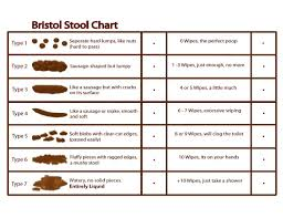 Stool Color Chart Images Healthy Stool Color Chart