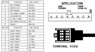ford focus radio wiring diagram free download wiring diagrams 97 mustang radio wiring diagram at 95 Mustang Radio Wiring Harness