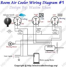 wiring diagram for air room air cooler wiring diagram 1 electrical technology room air cooler wiring diagram 1