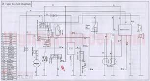 110cc mini chopper wiring diagram 110cc image loncin pocket bike wiring diagram loncin auto wiring diagram on 110cc mini chopper wiring diagram